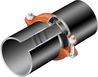 Grooved-end-Coupling