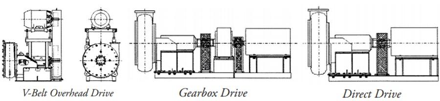 drive-types