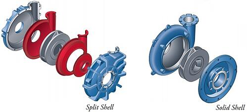 shell-types